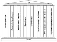 origenes de la produccion porcina pdf